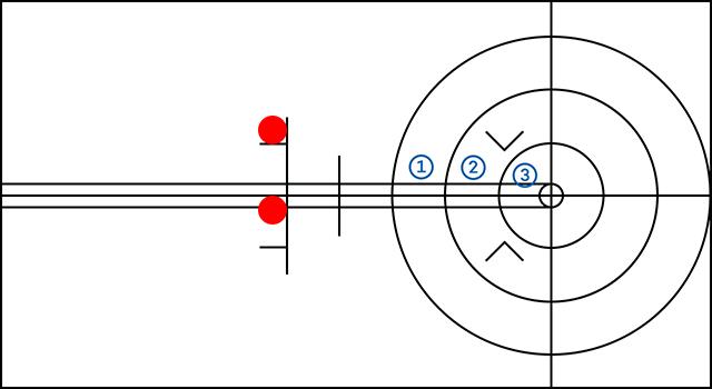 Figur7
