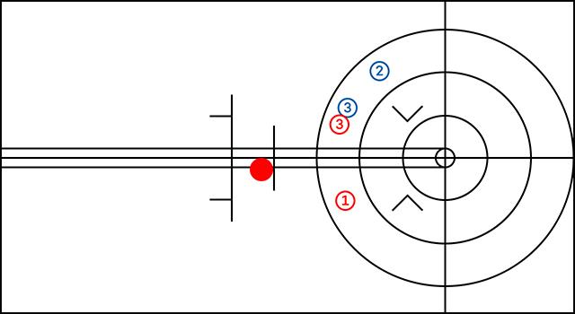 Figur8