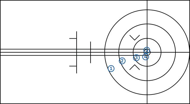 Figur9